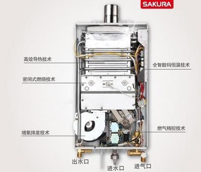 樱花sch-16e93燃气热水器参数及内部结构图